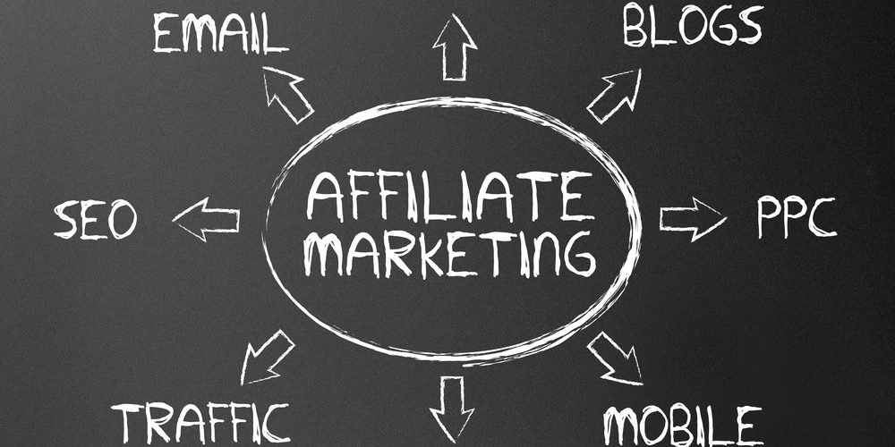Is Affiliate Marketing For Your Business?